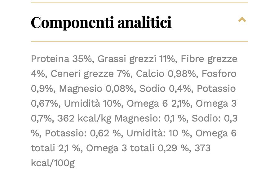 ingredienti schesir - componenti analitici